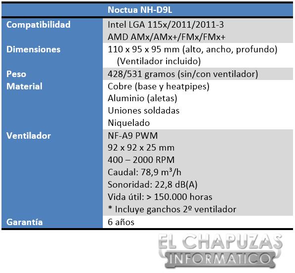 Noctua NH-D9L Especificaciones