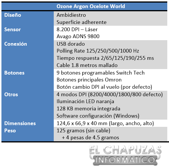 Ozone Argon Ocelote World Especificaciones
