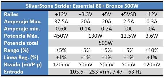 SilverStone Strider Essential 80+ Bronze Railes