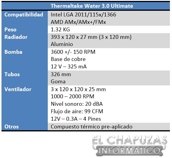 Thermaltake Water 3.0 Ultimate Especificaciones