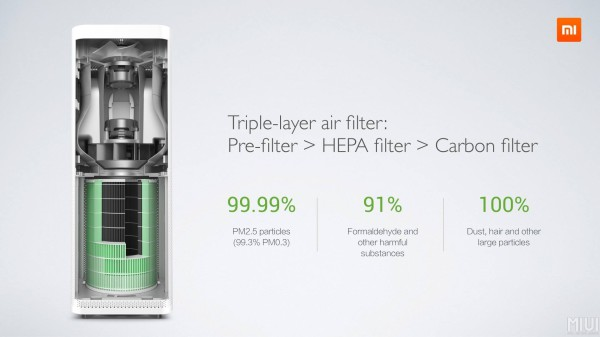 Xiaomi Mi Air Purifier (2)