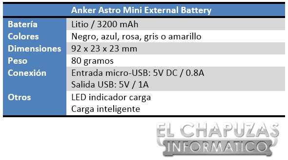 Anker Astro Mini External Battery Especificaciones