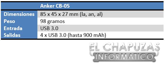Anker CB-05 Especificaciones