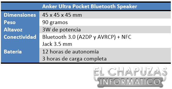 Anker Ultra Pocket Bluetooth Speaker Especificaciones