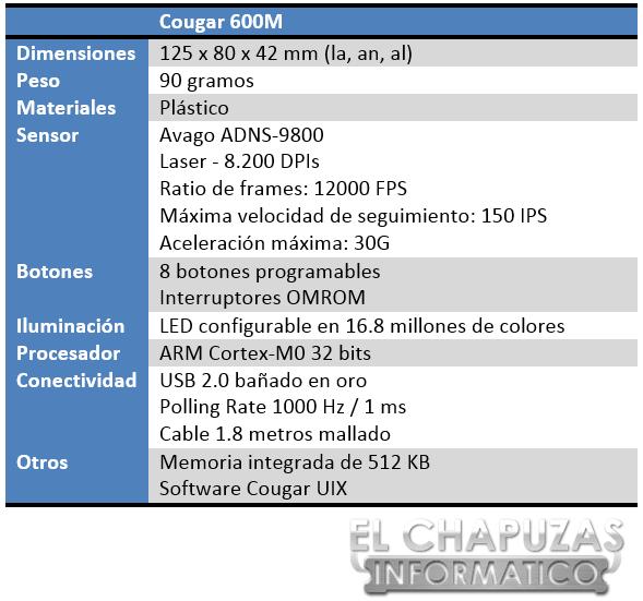 Cougar 600M Especificaciones
