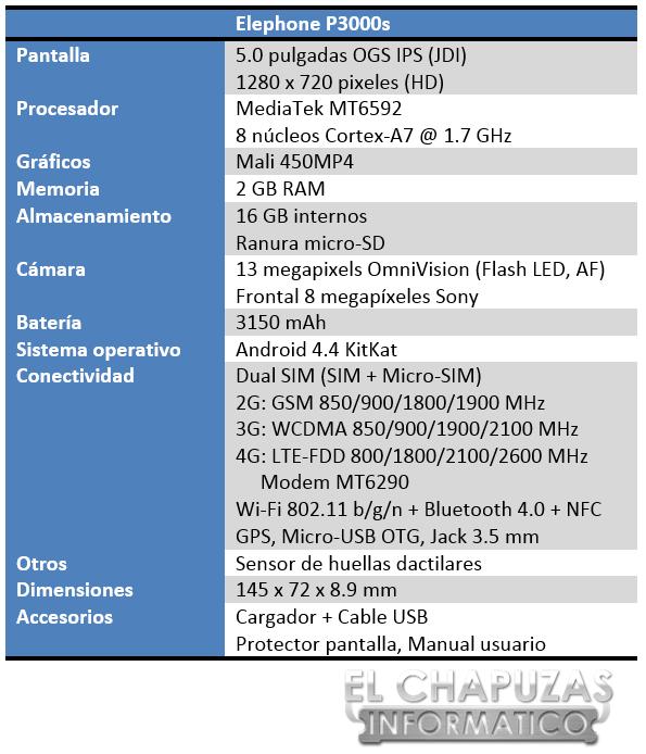 Elephone P3000s Especificaciones