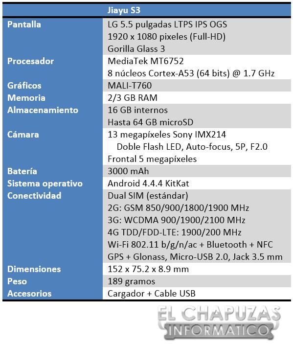 Jiayu S3 Especificaciones