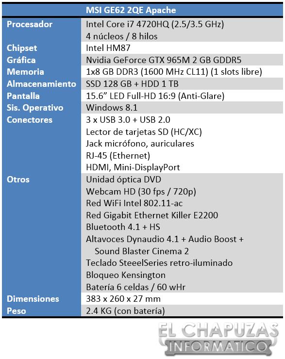 MSI GE62 2QE Apache Especificaciones