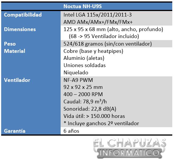 Noctua NH-U9S Especificaciones