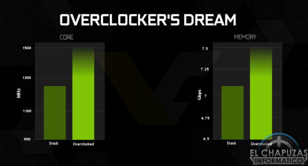 Nvidia GeForce GTX 960 Overclock
