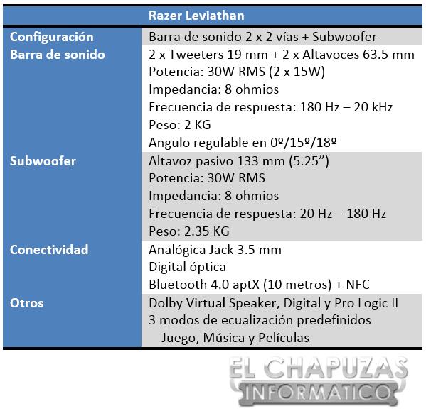 Razer Leviathan Especificaciones