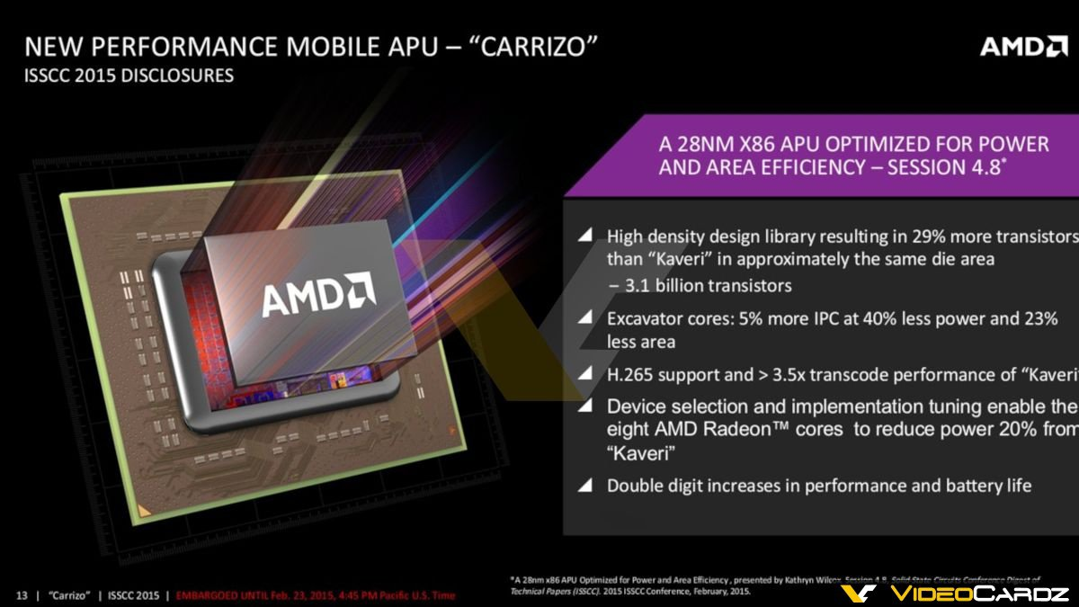AMD Carrizo Diapositivas (3)