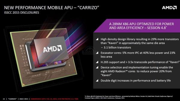 AMD Carrizo Excavator (1)