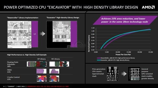 AMD Carrizo Excavator 2 600x337 1
