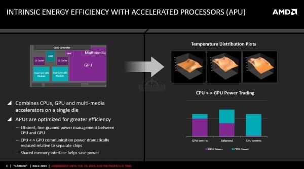 AMD Carrizo Excavator 3 600x333 2