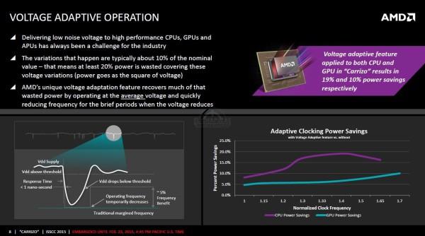 AMD Carrizo Excavator 5 600x334 4