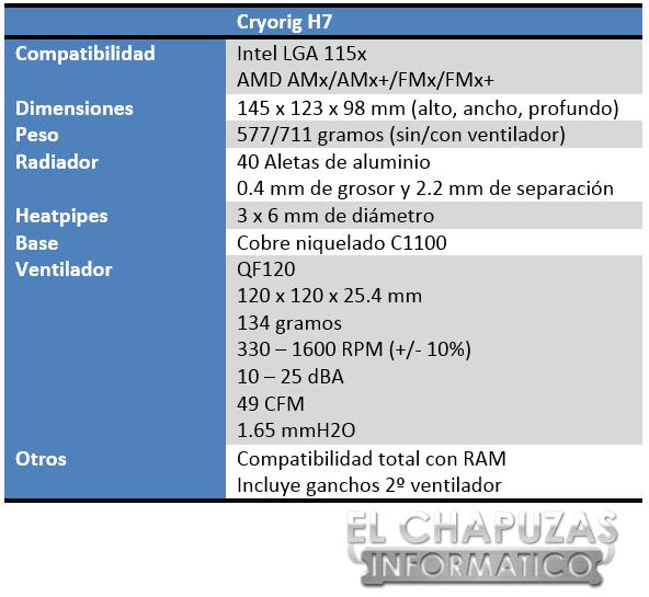 Cryorig H7 Especificaciones