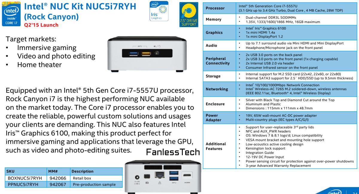 Intel NUC NUC5i7RYH