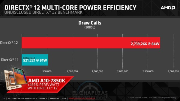 AMD DirectX 12 (10)