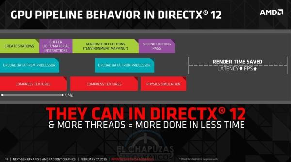 AMD DirectX 12 (13)