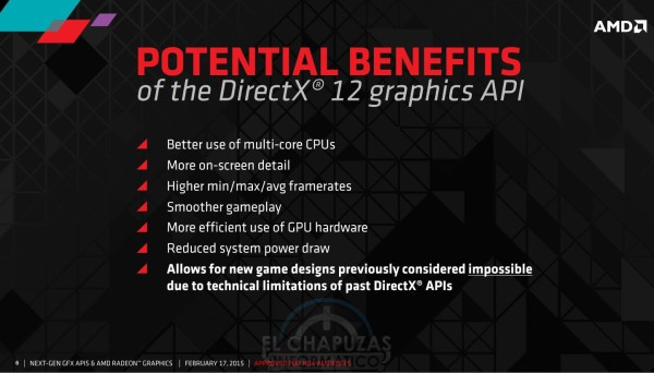 AMD DirectX 12 (2)