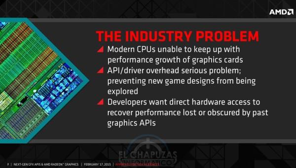 AMD DirectX 12 (4)