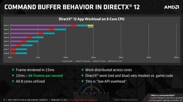 AMD DirectX 12 (8)