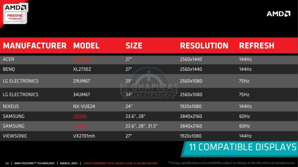 AMD FreeSync - AMD Catalyst 15 (11)