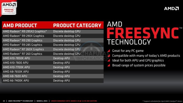AMD FreeSync - AMD Catalyst 15 (12)