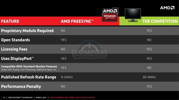 AMD FreeSync - AMD Catalyst 15 (13)