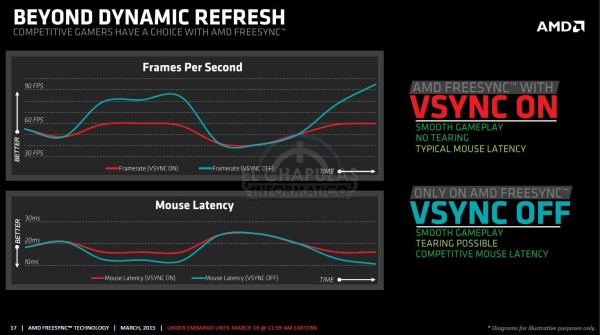 AMD FreeSync - AMD Catalyst 15 (16)