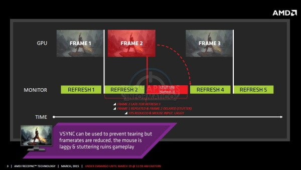 AMD FreeSync - AMD Catalyst 15 (3)