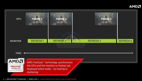 AMD FreeSync - AMD Catalyst 15 (4)