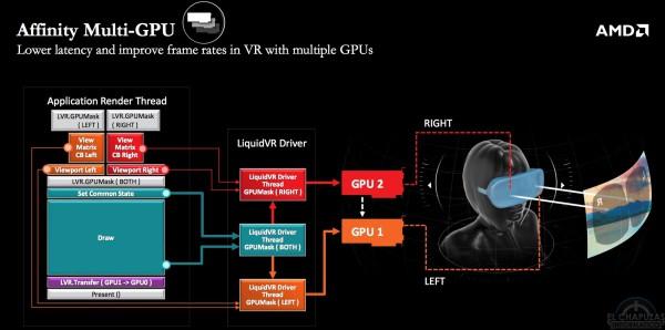 Affinity Multi-GPU AMD LiquidVR