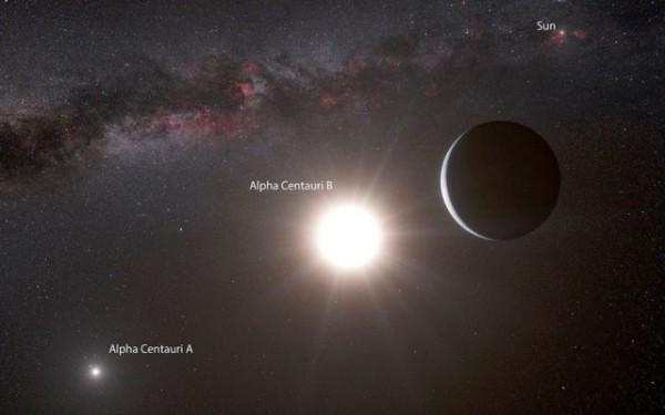 Alfa Centauri B