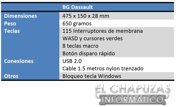 BG Dassault Especificaciones