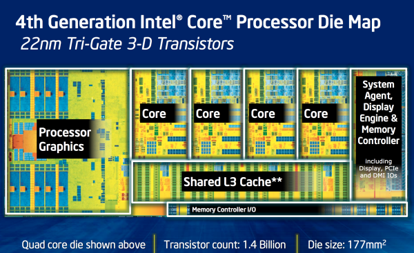 DIE Intel Core i7-4770