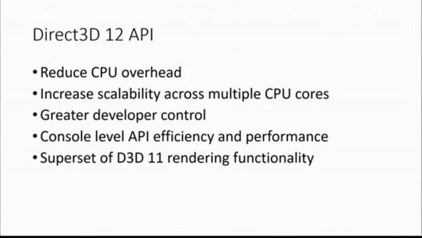 Direct3D 12 API
