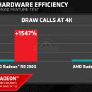AMD muestra el impacto de DirectX 12 en sus GPUs y CPUs