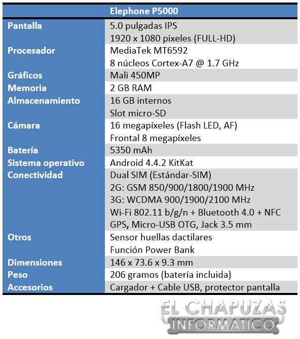 Elephone P5000 Especificaciones