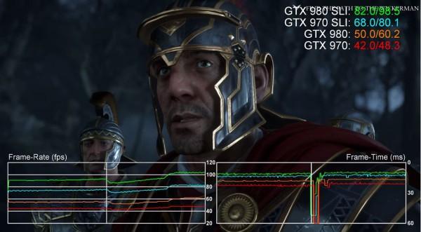 GTX 970 SLI vs GTX 980 SLI