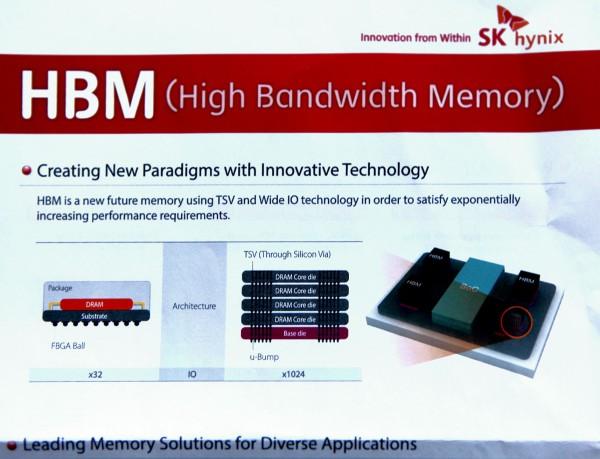 Memoria HBM (High Bandwidth Memory) SK Hynix (1)