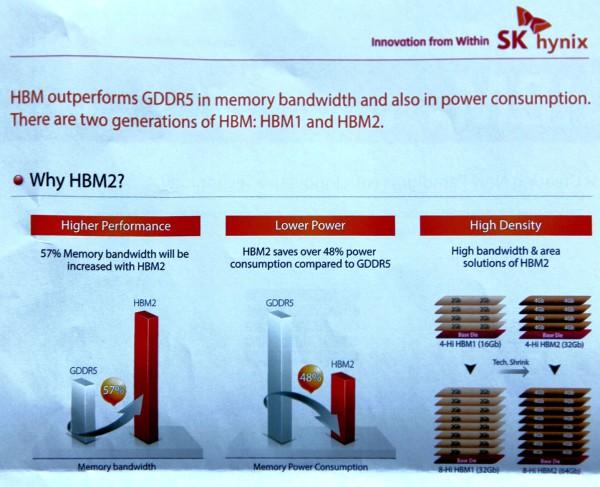 Memoria HBM (High Bandwidth Memory) SK Hynix (2)