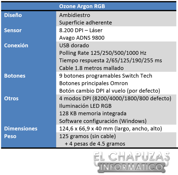 Ozone Argon RGB Especificaciones