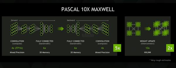 Roadmap Nvidia Pascal (1)