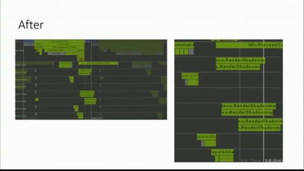 Velocidad del renderizado de sombras DirectX 12