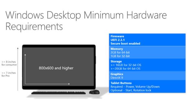 Windows 10 requisitos PC