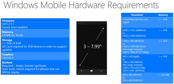 Windows 10 requisitos smartphones & tablets