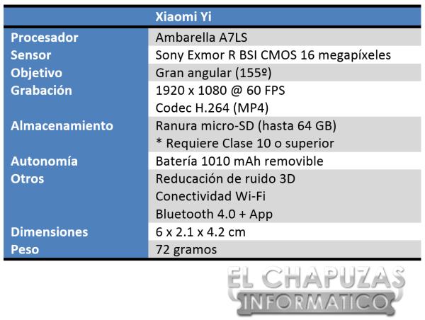Xiaomi Yi Especificaciones