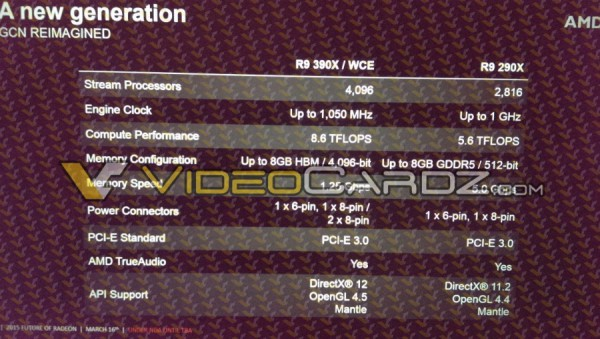 AMD-Radeon-R9-390X-Specifications